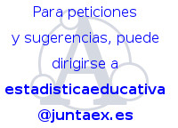 estadistica educativa